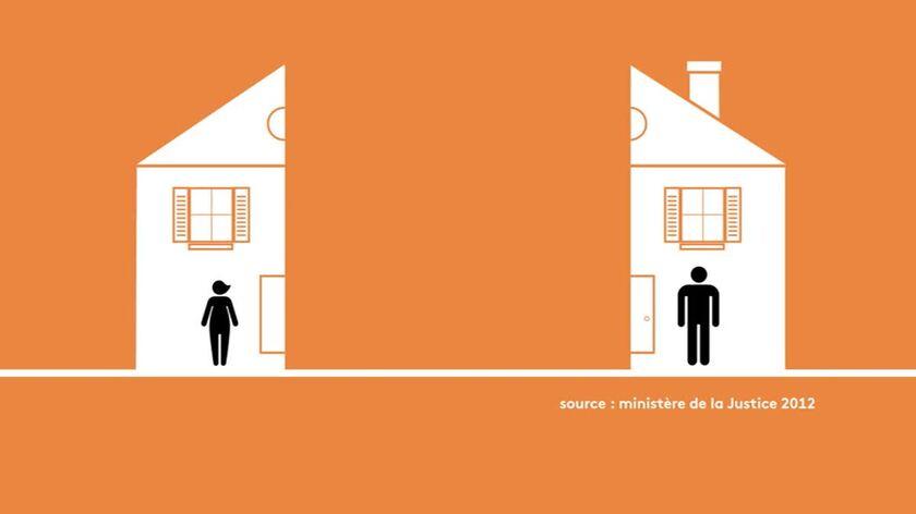 Divorce La Garde Alternee De Plus En Plus Plebiscitee